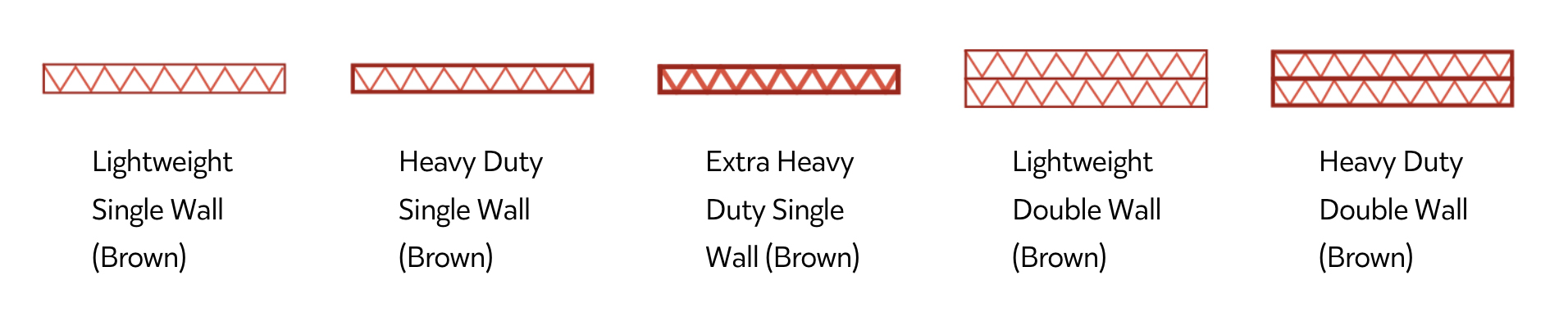 Wall Thickness Chart - Brown