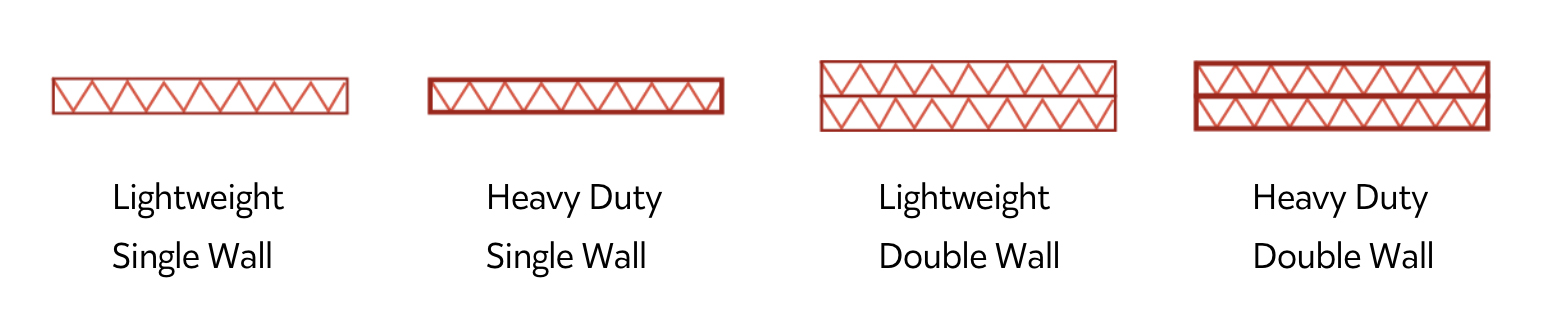 Wall Thickness Chart - White