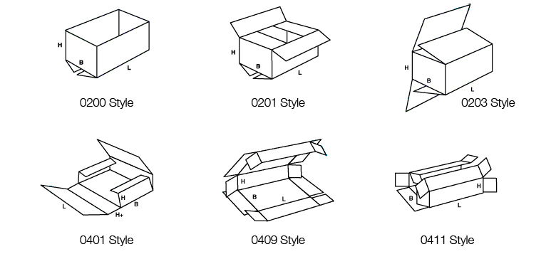 illustration of the six ways the mailing box can fold